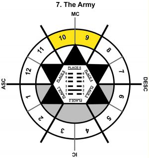 HxSL-06VI-24-30 7-The Army-L5