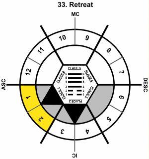 HxSL-07LI-00-06 33-Retreat-L1