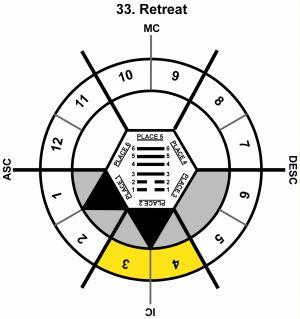 HxSL-07LI-00-06 33-Retreat-L2
