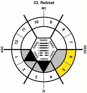 HxSL-07LI-00-06 33-Retreat-L3