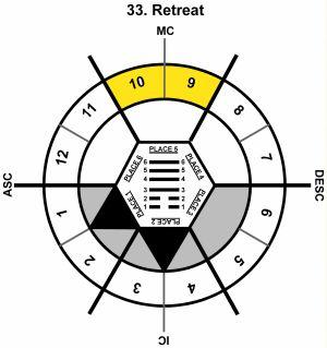 HxSL-07LI-00-06 33-Retreat-L5