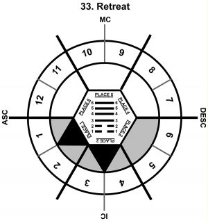 HxSL-07LI-00-06 33-Retreat