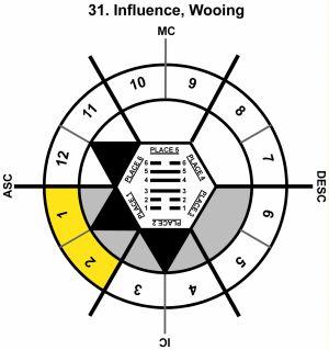 HxSL-07LI-06-12 31-Influence-L1