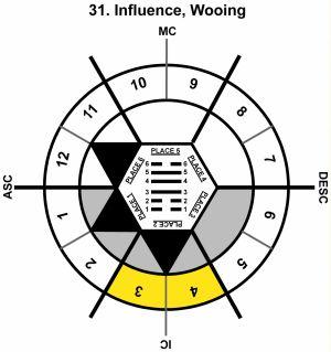 HxSL-07LI-06-12 31-Influence-L2