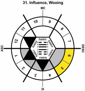 HxSL-07LI-06-12 31-Influence-L3