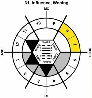HxSL-07LI-06-12 31-Influence-L4