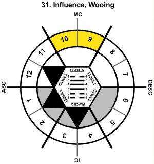HxSL-07LI-06-12 31-Influence-L5