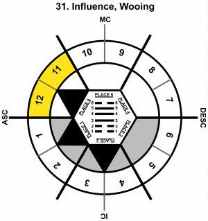 HxSL-07LI-06-12 31-Influence-L6