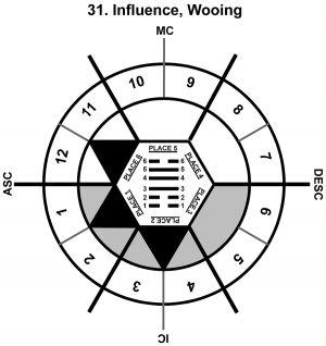 HxSL-07LI-06-12 31-Influence