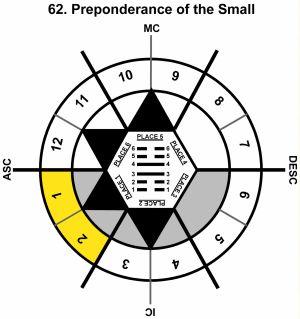 HxSL-07LI-18-24 62-Small Preponderance-L1