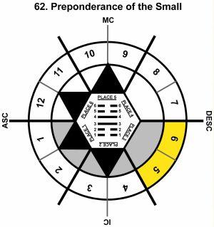 HxSL-07LI-18-24 62-Small Preponderance-L3