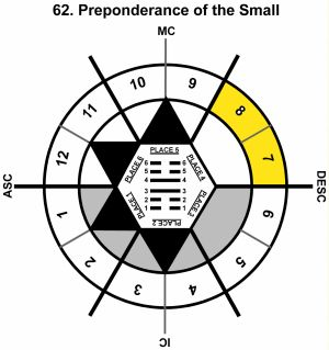 HxSL-07LI-18-24 62-Small Preponderance-L4