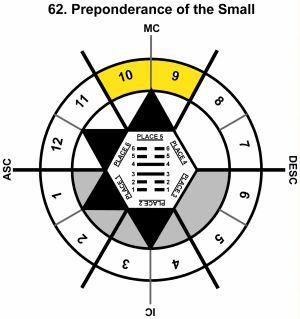 HxSL-07LI-18-24 62-Small Preponderance-L5