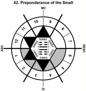 HxSL-07LI-18-24 62-Small Preponderance