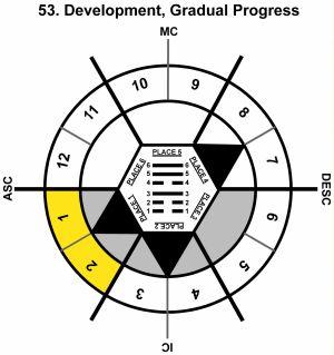 HxSL-07LI-24-30 53-Gradual Progress-L1