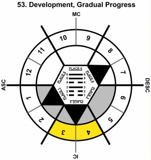 HxSL-07LI-24-30 53-Gradual Progress-L2