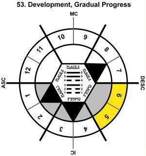 HxSL-07LI-24-30 53-Gradual Progress-L3