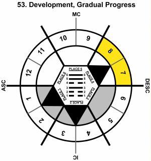 HxSL-07LI-24-30 53-Gradual Progress-L4