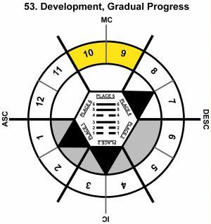 HxSL-07LI-24-30 53-Gradual Progress-L5