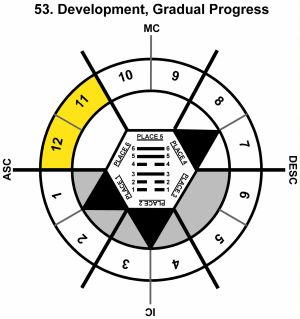 HxSL-07LI-24-30 53-Gradual Progress-L6