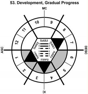 HxSL-07LI-24-30 53-Gradual Progress