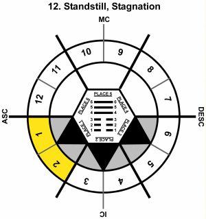 HxSL-08SC-15-18 12-Standstill Stagnation-L1