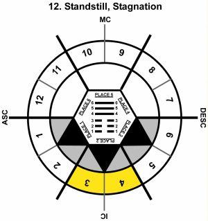 HxSL-08SC-15-18 12-Standstill Stagnation-L2