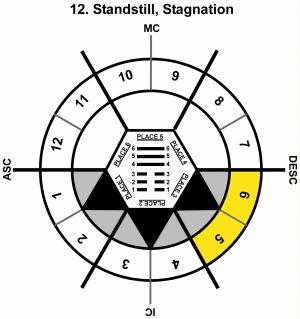 HxSL-08SC-15-18 12-Standstill Stagnation-L3