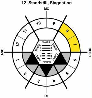 HxSL-08SC-15-18 12-Standstill Stagnation-L4