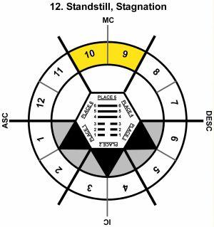 HxSL-08SC-15-18 12-Standstill Stagnation-L5
