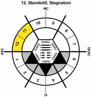 HxSL-08SC-15-18 12-Standstill Stagnation-L6