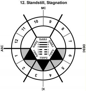 HxSL-08SC-15-18 12-Standstill Stagnation