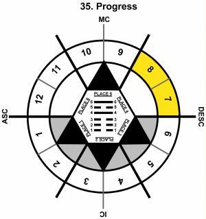 HxSL-08SC-24-30 35-Progress-L4