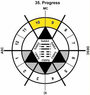 HxSL-08SC-24-30 35-Progress-L5