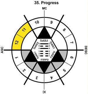 HxSL-08SC-24-30 35-Progress-L6