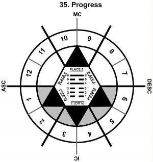 HxSL-08SC-24-30 35-Progress