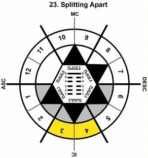 HxSL-09SA-18-24 23-Splitting Apart-L2