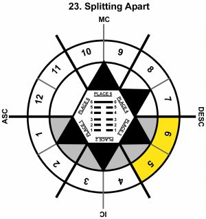 HxSL-09SA-18-24 23-Splitting Apart-L3