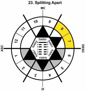 HxSL-09SA-18-24 23-Splitting Apart-L4