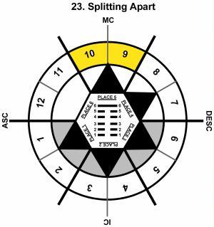 HxSL-09SA-18-24 23-Splitting Apart-L5
