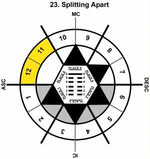 HxSL-09SA-18-24 23-Splitting Apart-L6