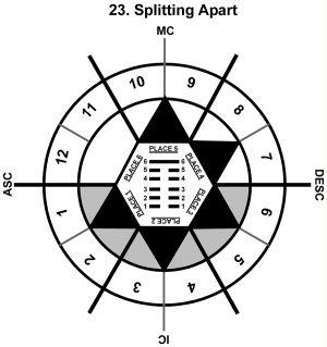 HxSL-09SA-18-24 23-Splitting Apart