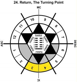 HxSL-10CP-00-06 24-Return-L2