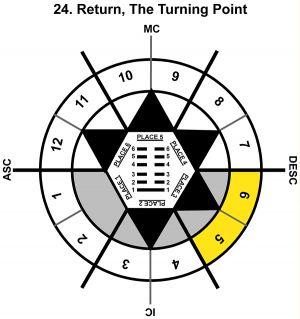 HxSL-10CP-00-06 24-Return-L3