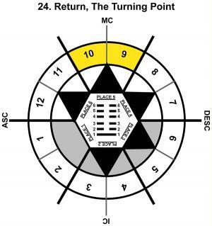 HxSL-10CP-00-06 24-Return-L5