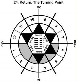 HxSL-10CP-00-06 24-Return