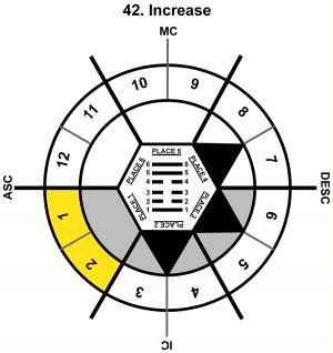 HxSL-10CP-18-24 42-Increase-L1