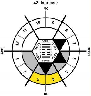 HxSL-10CP-18-24 42-Increase-L2