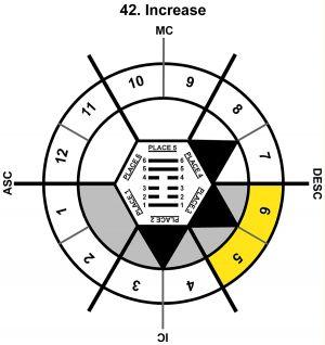 HxSL-10CP-18-24 42-Increase-L3
