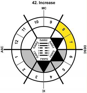 HxSL-10CP-18-24 42-Increase-L4